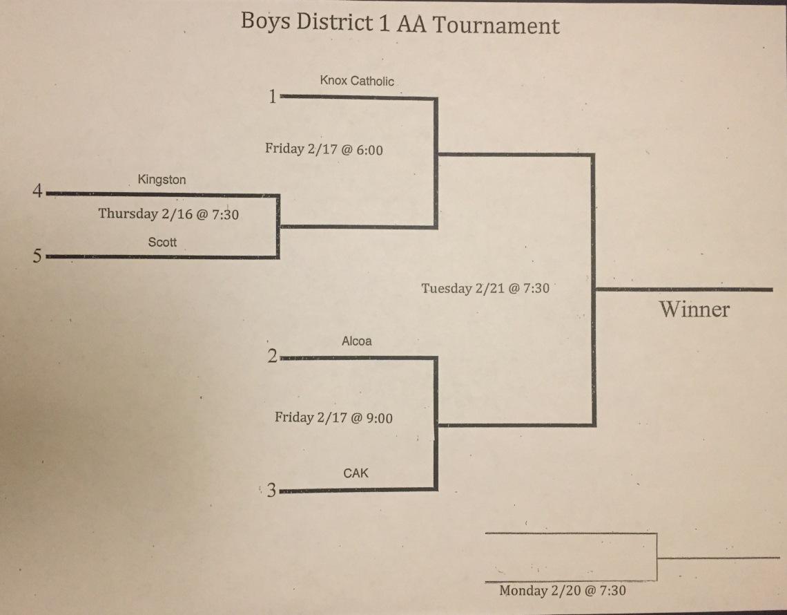4-aa-boys-district-4aa-tournament-bracket