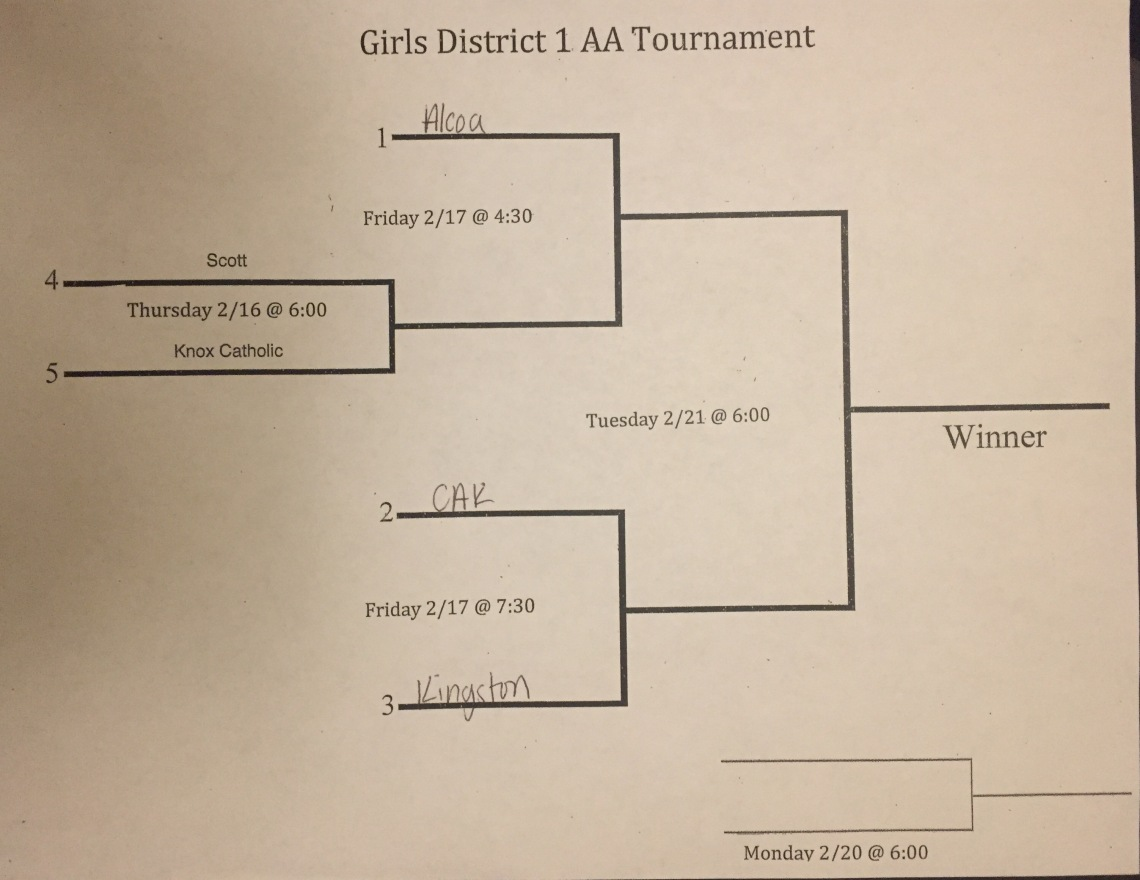 4-aa-girls-district-4aa-tournament-bracket