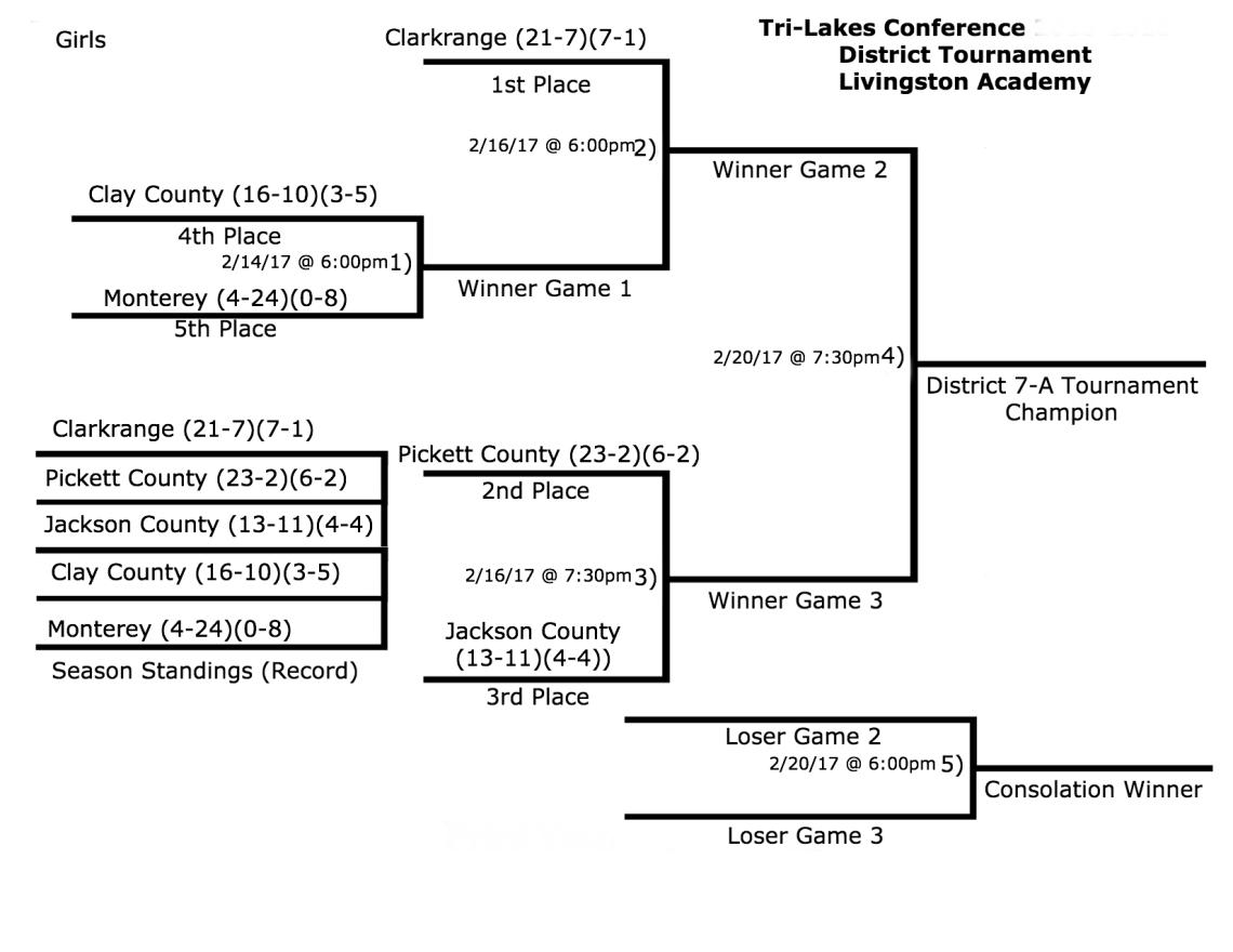 7-a-tournament-2017-girls